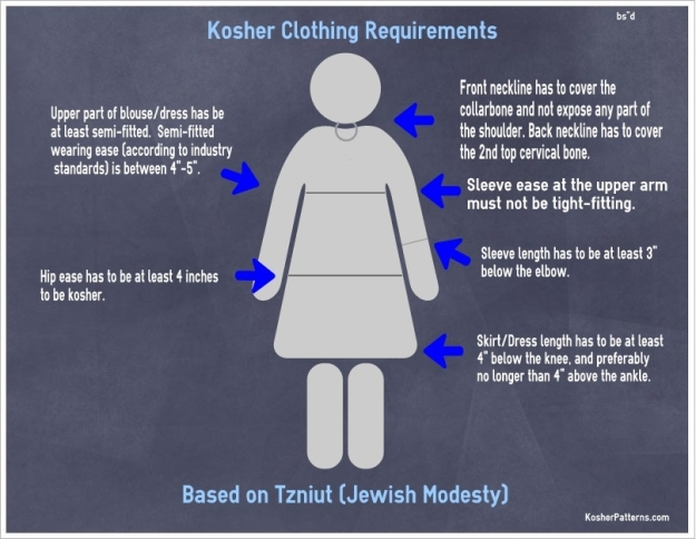 Haredi modest clothing for women