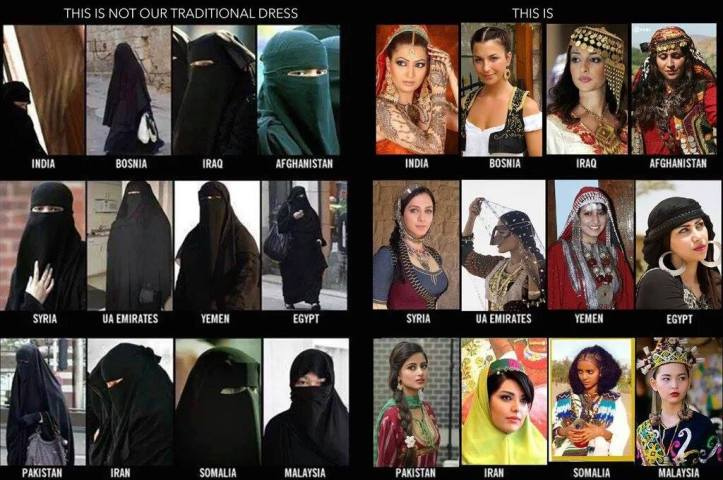 Middle East Muslim Women Then And Now