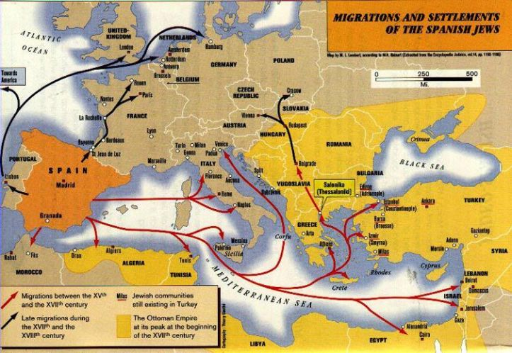 migrations and settlements of the spanish jews