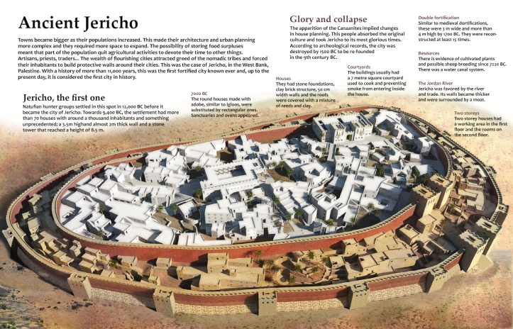 Ancient Jericho and walls Realistic Book of Joshua