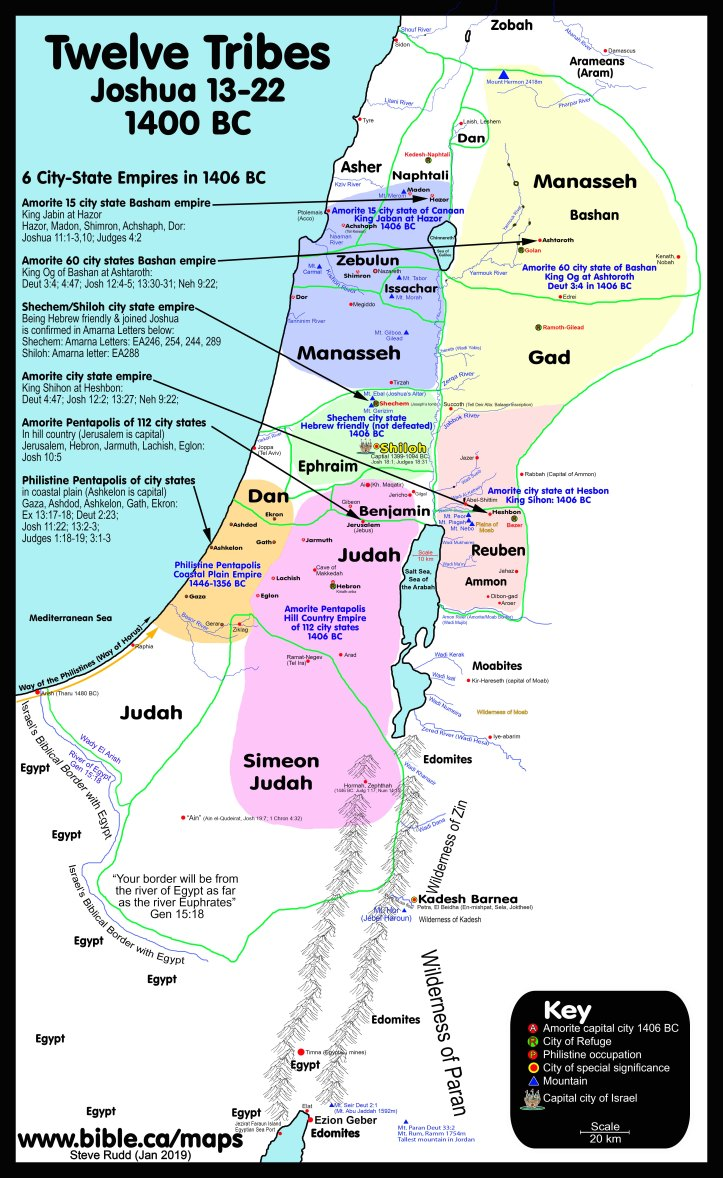 Book of Joshua 12 tribes Israel Land division