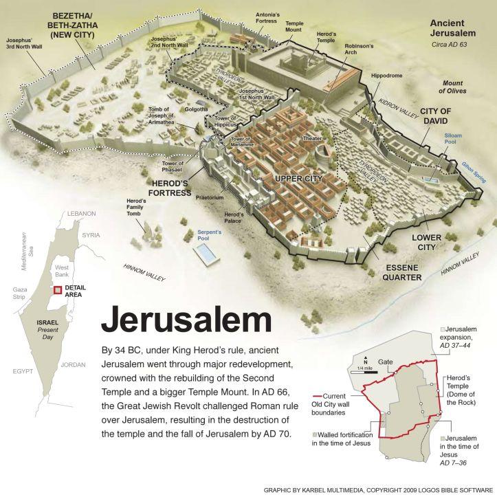 Jerusalem and the Jewish Revolt against Roman Rule 70 CE