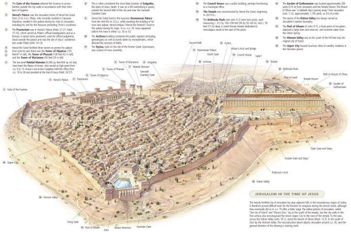 Jerusalem in the time of Jesus Hillel and Shammai